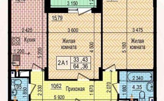 Сдача дома - 4 квартал 2022 года.